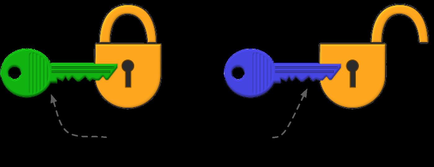 Asymmetrical Keys